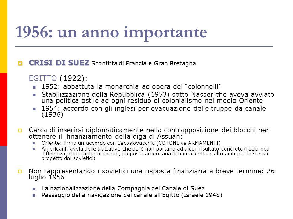 1956: un anno importante CRISI DI SUEZ CRISI DI SUEZ Sconfitta di Francia e Gran Bretagna EGITTO (1922): 1952: abbattuta la monarchia ad opera dei col