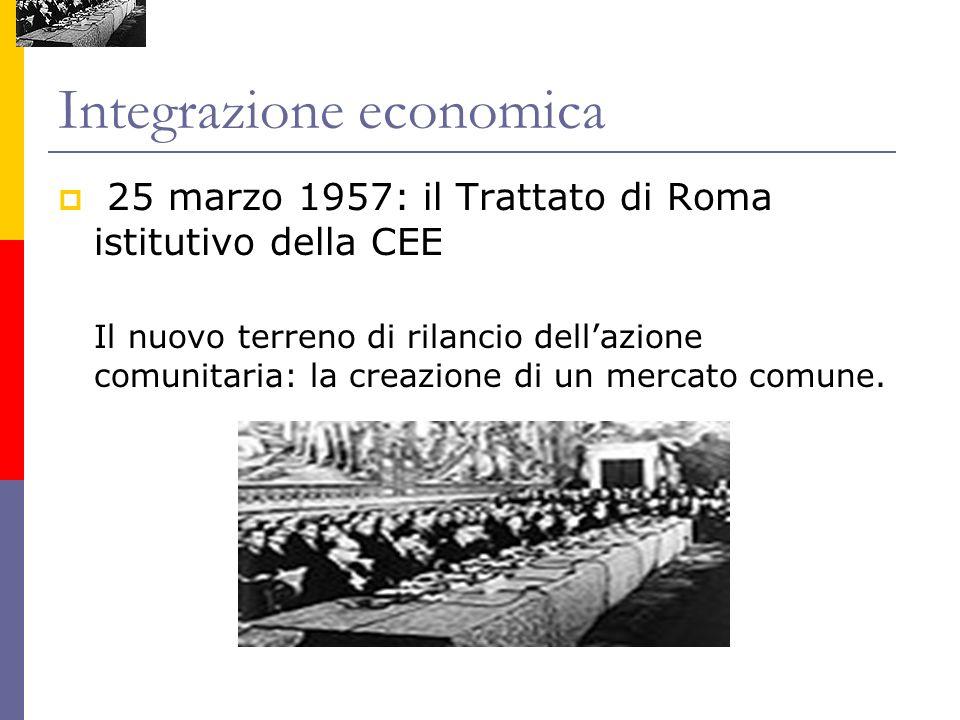 Integrazione economica 25 marzo 1957: il Trattato di Roma istitutivo della CEE Il nuovo terreno di rilancio dellazione comunitaria: la creazione di un