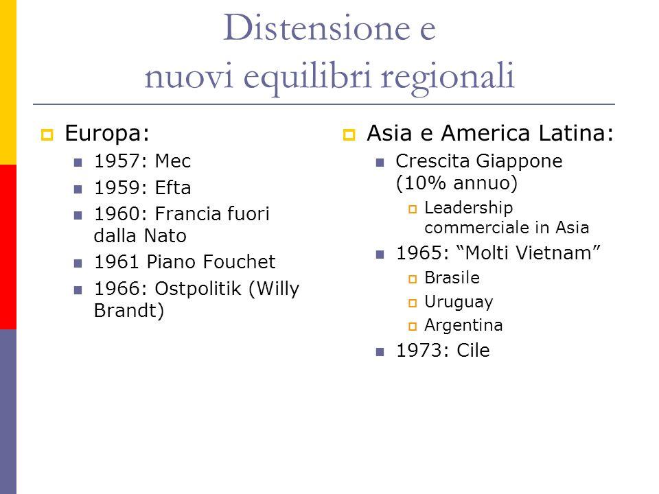 Distensione e nuovi equilibri regionali Europa: 1957: Mec 1959: Efta 1960: Francia fuori dalla Nato 1961 Piano Fouchet 1966: Ostpolitik (Willy Brandt)