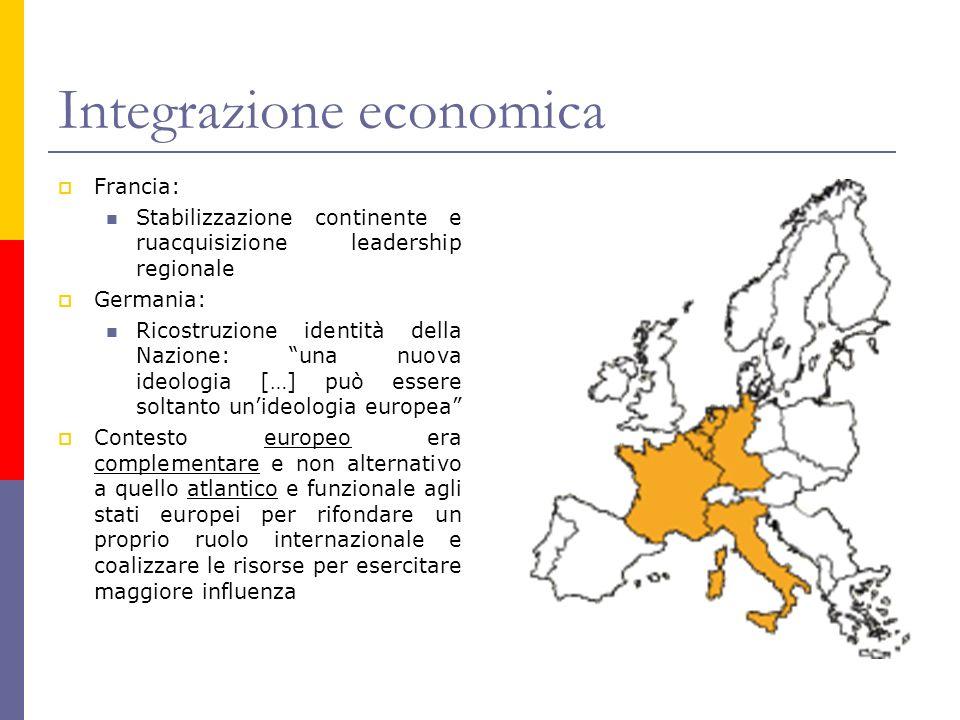 Integrazione economica Francia: Stabilizzazione continente e ruacquisizione leadership regionale Germania: Ricostruzione identità della Nazione: una n