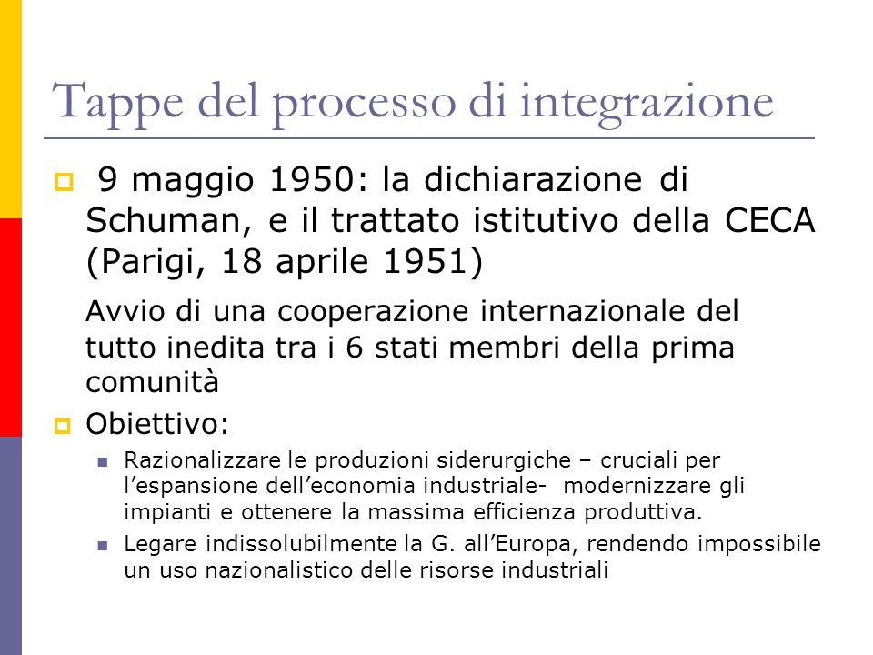 Tappe del processo di integrazione 9 maggio 1950: la dichiarazione di Schuman, e il trattato istitutivo della CECA (Parigi, 18 aprile 1951) Avvio di u
