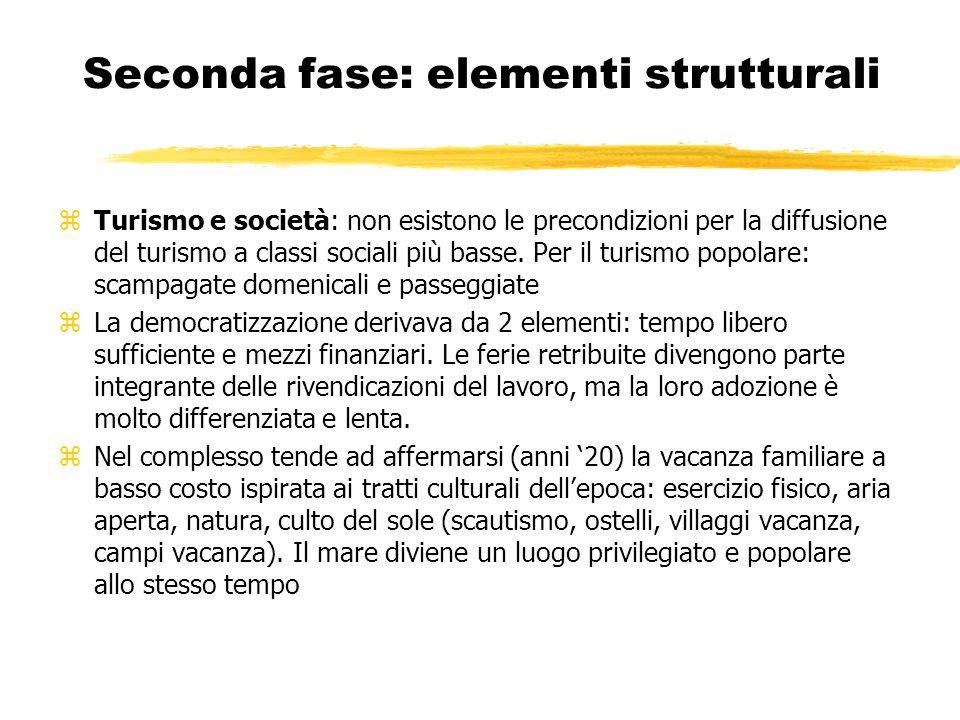 Seconda fase: elementi strutturali zTurismo e società: non esistono le precondizioni per la diffusione del turismo a classi sociali più basse. Per il
