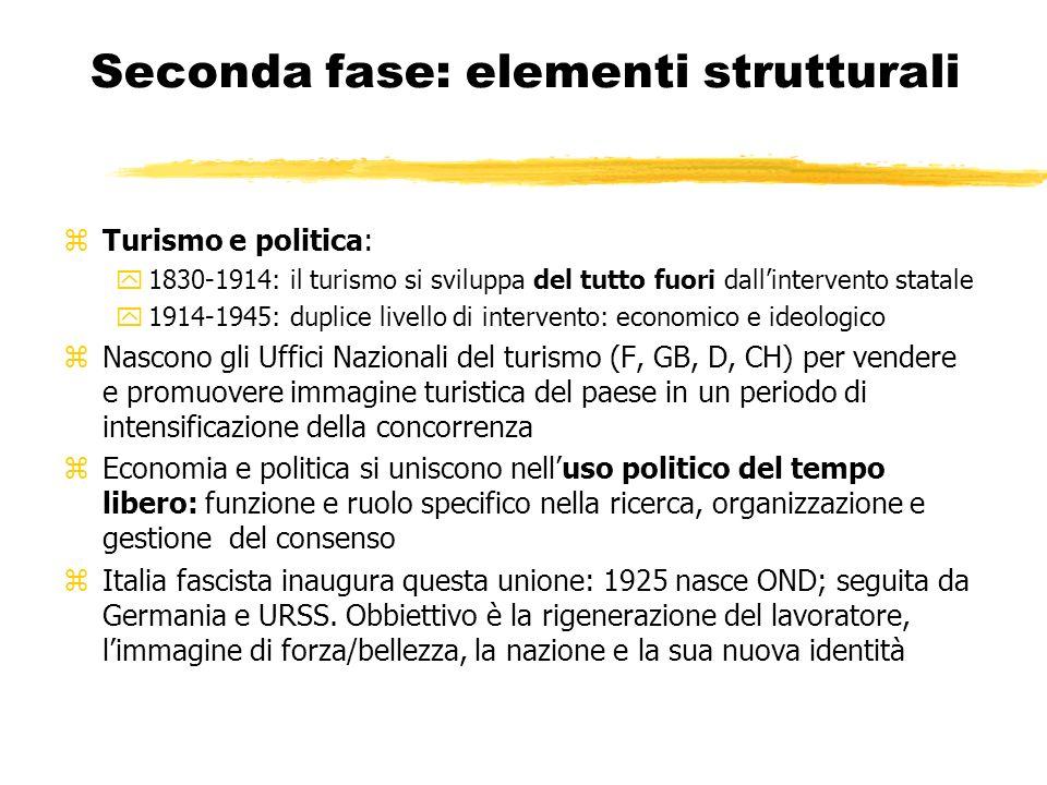 Seconda fase: elementi strutturali zTurismo e politica: y1830-1914: il turismo si sviluppa del tutto fuori dallintervento statale y1914-1945: duplice