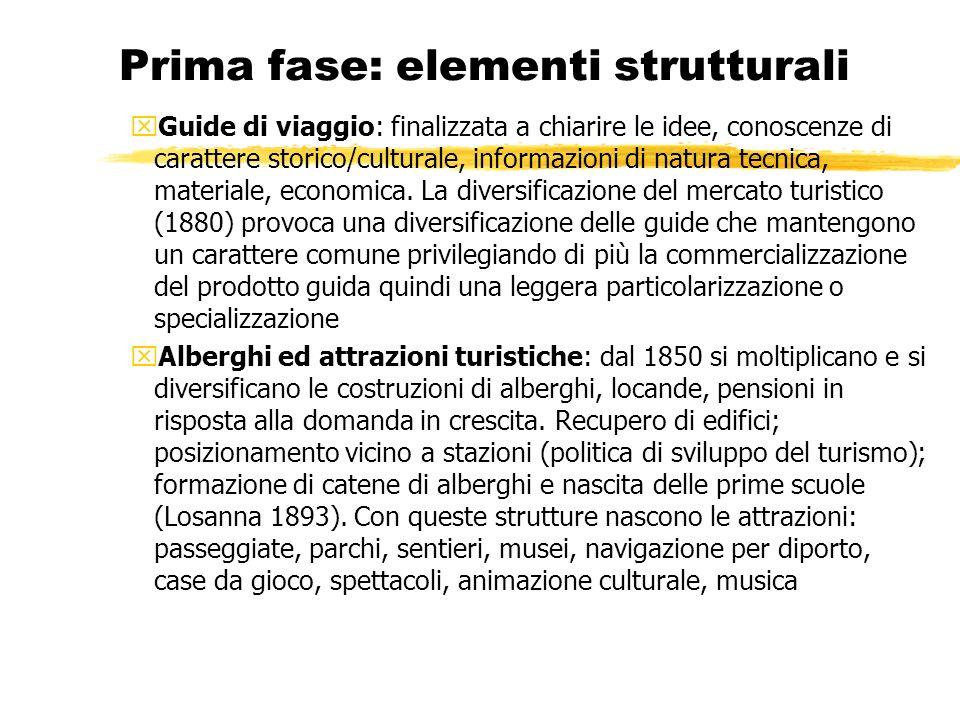 Prima fase: elementi strutturali xGuide di viaggio: finalizzata a chiarire le idee, conoscenze di carattere storico/culturale, informazioni di natura
