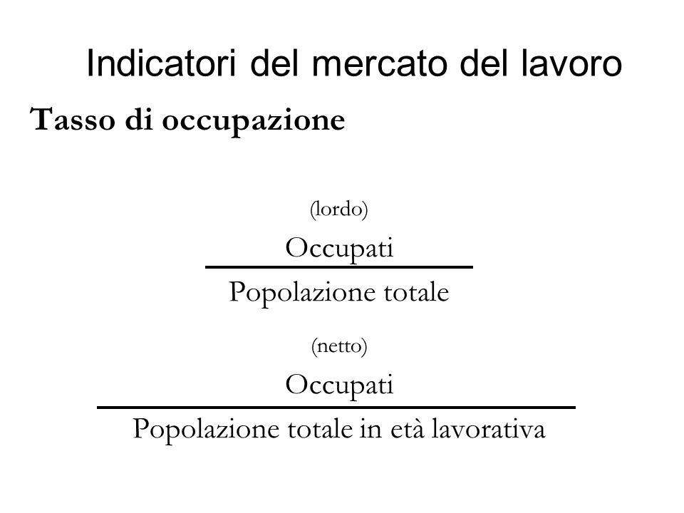 Indicatori del mercato del lavoro Tasso di occupazione (lordo) Occupati Popolazione totale (netto) Occupati Popolazione totale in età lavorativa