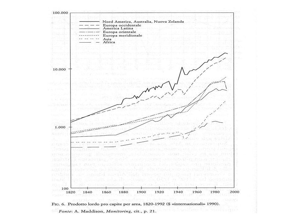 La crescita delleconomia italiana e quella dellEuropa cfr.