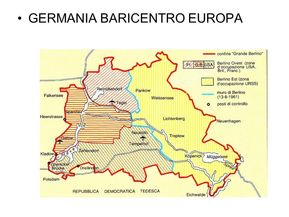 GERMANIA BARICENTRO EUROPA