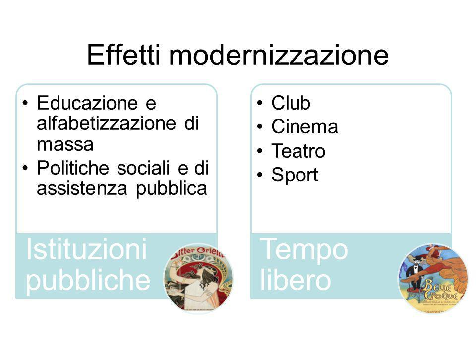 Effetti modernizzazione Educazione e alfabetizzazione di massa Politiche sociali e di assistenza pubblica Istituzioni pubbliche Club Cinema Teatro Spo