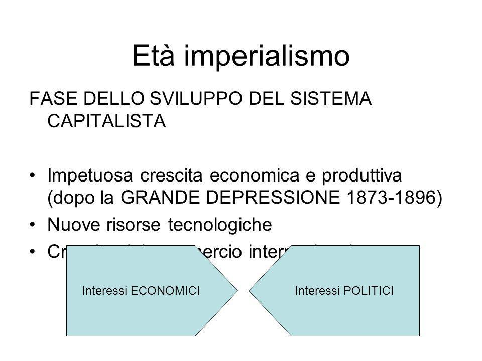 Età imperialismo FASE DELLO SVILUPPO DEL SISTEMA CAPITALISTA Impetuosa crescita economica e produttiva (dopo la GRANDE DEPRESSIONE 1873-1896) Nuove ri