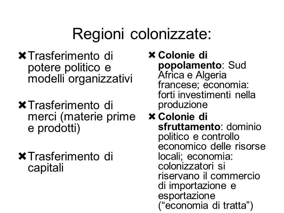 Regioni colonizzate: Trasferimento di potere politico e modelli organizzativi Trasferimento di merci (materie prime e prodotti) Trasferimento di capit