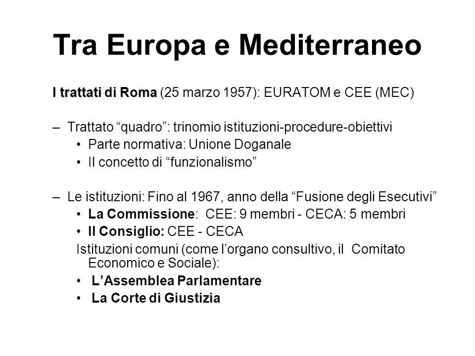 Tra Europa e Mediterraneo I trattati di Roma I trattati di Roma (25 marzo 1957): EURATOM e CEE (MEC) –Trattato quadro: trinomio istituzioni-procedure-