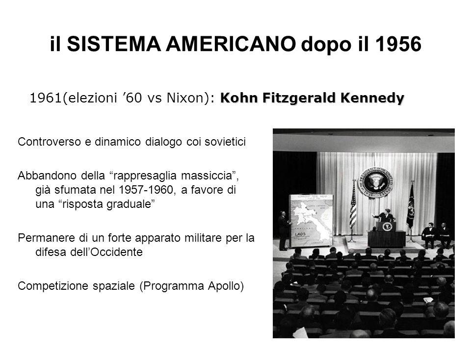 il SISTEMA AMERICANO dopo il 1956 Controverso e dinamico dialogo coi sovietici Abbandono della rappresaglia massiccia, già sfumata nel 1957-1960, a fa