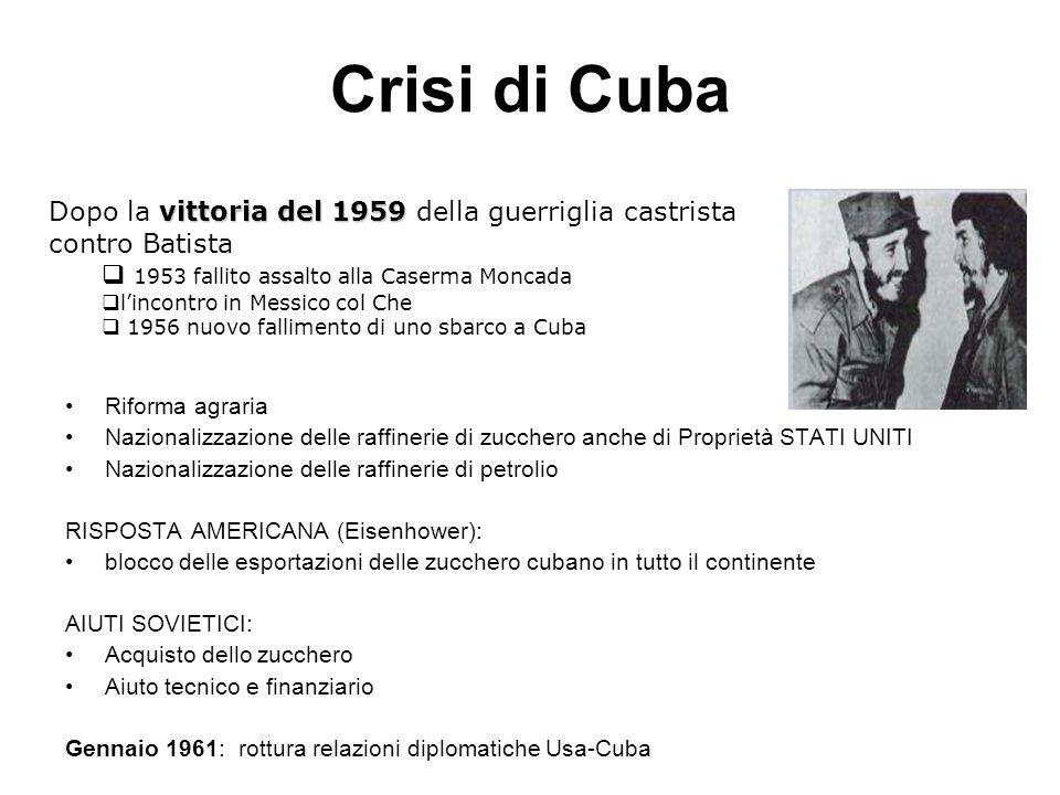 Crisi di Cuba Riforma agraria Nazionalizzazione delle raffinerie di zucchero anche di Proprietà STATI UNITI Nazionalizzazione delle raffinerie di petr