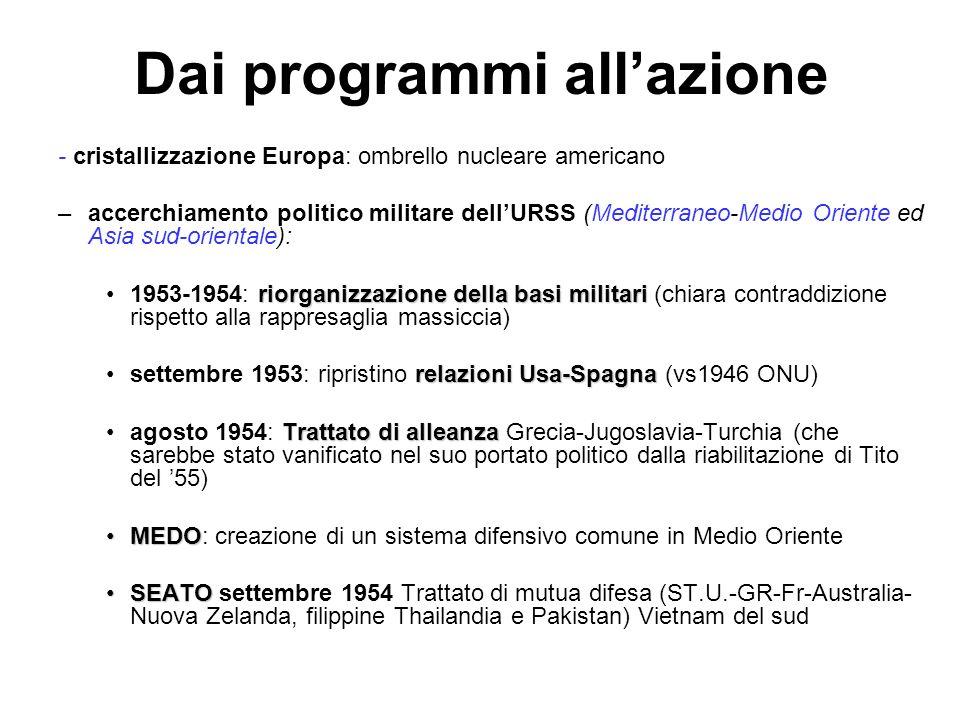 - cristallizzazione Europa: ombrello nucleare americano –accerchiamento politico militare dellURSS (Mediterraneo-Medio Oriente ed Asia sud-orientale):