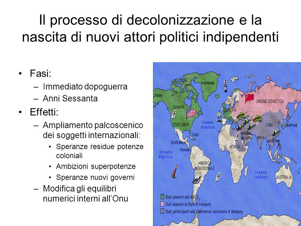 Il processo di decolonizzazione e la nascita di nuovi attori politici indipendenti Fasi: –Immediato dopoguerra –Anni Sessanta Effetti: –Ampliamento pa