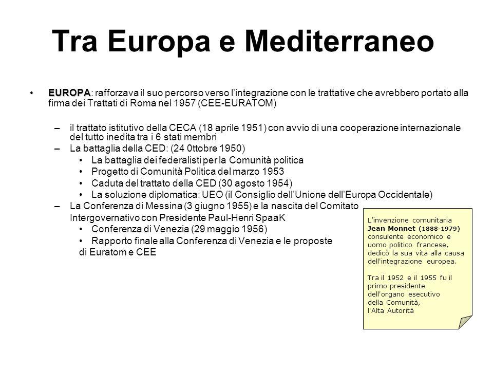 Tra Europa e Mediterraneo EUROPAEUROPA: rafforzava il suo percorso verso lintegrazione con le trattative che avrebbero portato alla firma dei Trattati