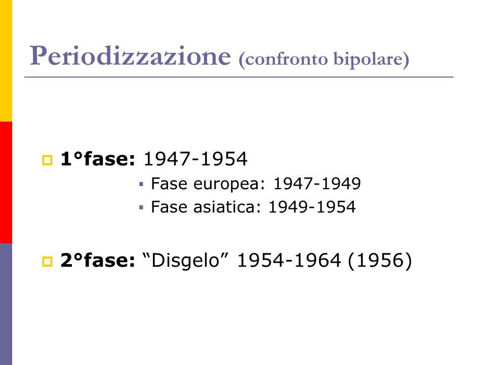 Periodizzazione (confronto bipolare) 1°fase: 1947-1954 Fase europea: 1947-1949 Fase asiatica: 1949-1954 2°fase: Disgelo 1954-1964 (1956)