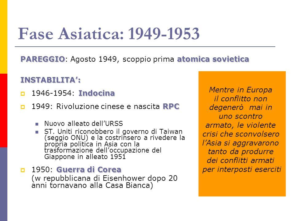 Fase Asiatica: 1949-1953 INSTABILITA: Indocina 1946-1954: Indocina RPC 1949: Rivoluzione cinese e nascita RPC Nuovo alleato dellURSS ST. Uniti riconob