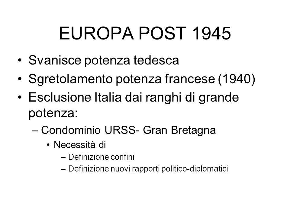 EUROPA POST 1945 Svanisce potenza tedesca Sgretolamento potenza francese (1940) Esclusione Italia dai ranghi di grande potenza: –Condominio URSS- Gran