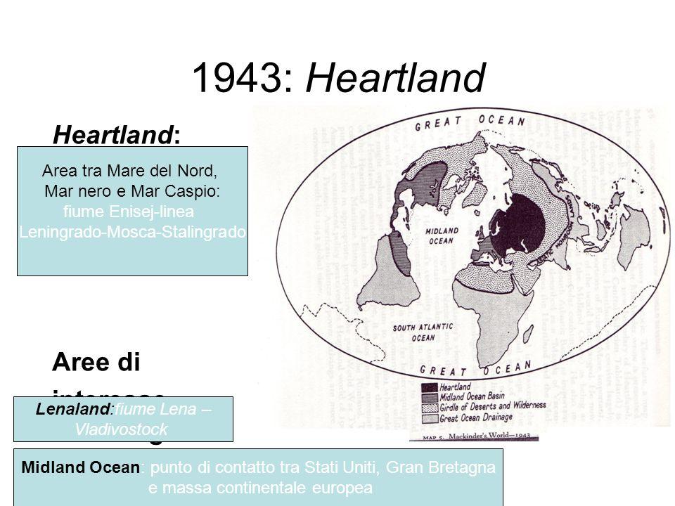 1943: Heartland Heartland: Aree di interesse strategico: Midland Ocean: punto di contatto tra Stati Uniti, Gran Bretagna e massa continentale europea