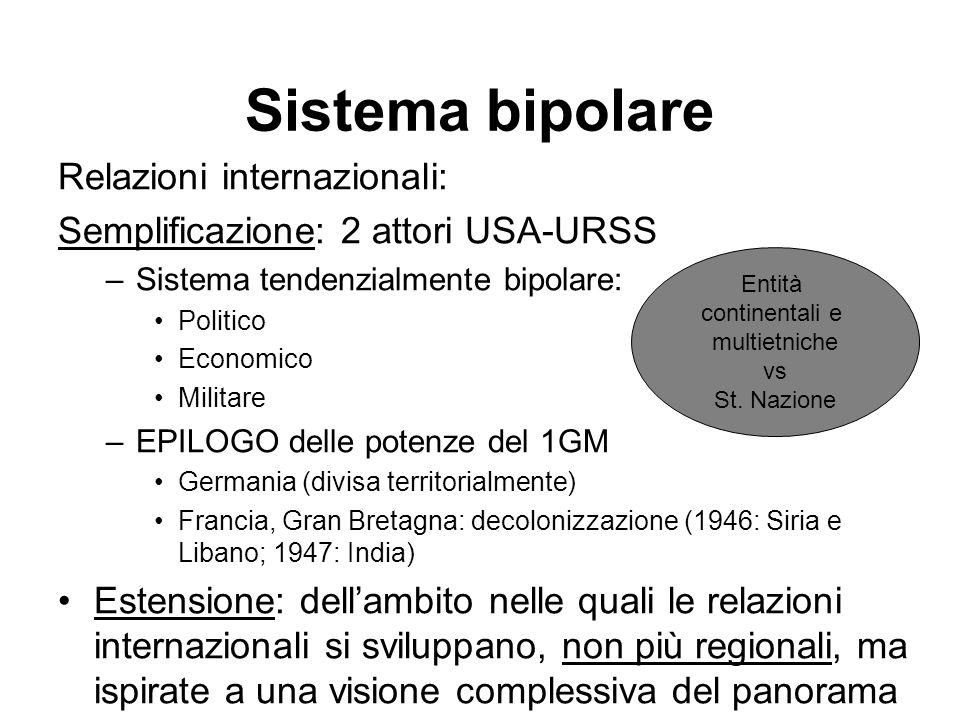 Sistema bipolare Relazioni internazionali: Semplificazione: 2 attori USA-URSS –Sistema tendenzialmente bipolare: Politico Economico Militare –EPILOGO