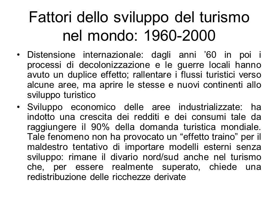 Fattori dello sviluppo del turismo nel mondo: 1960-2000 Distensione internazionale: dagli anni 60 in poi i processi di decolonizzazione e le guerre lo