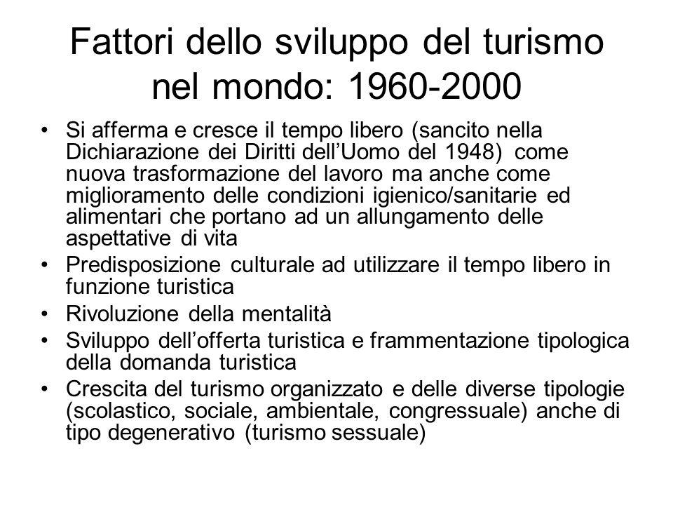 Fattori dello sviluppo del turismo nel mondo: 1960-2000 Si afferma e cresce il tempo libero (sancito nella Dichiarazione dei Diritti dellUomo del 1948