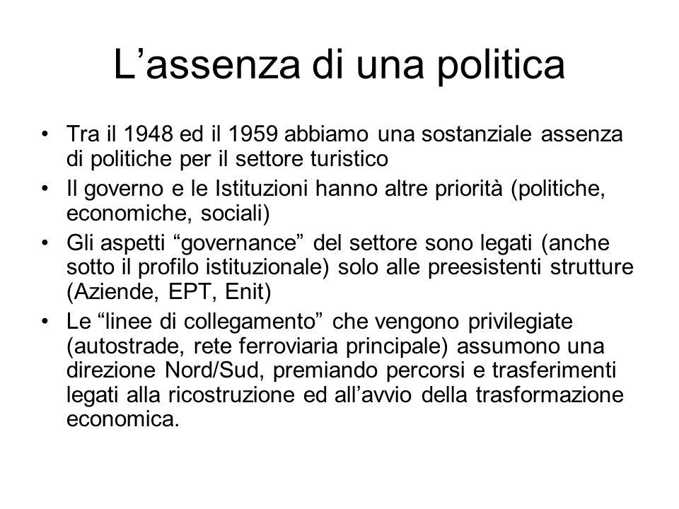 Lassenza di una politica Tra il 1948 ed il 1959 abbiamo una sostanziale assenza di politiche per il settore turistico Il governo e le Istituzioni hann