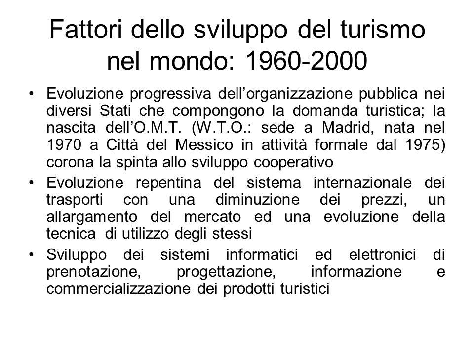 Fattori dello sviluppo del turismo nel mondo: 1960-2000 Evoluzione progressiva dellorganizzazione pubblica nei diversi Stati che compongono la domanda
