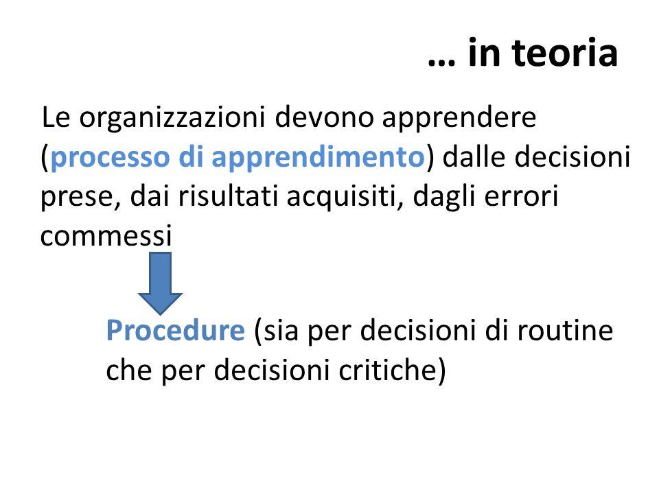 … in teoria Le organizzazioni devono apprendere (processo di apprendimento) dalle decisioni prese, dai risultati acquisiti, dagli errori commessi Procedure (sia per decisioni di routine che per decisioni critiche)