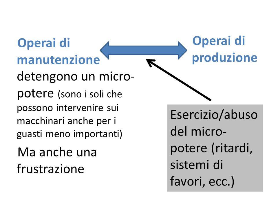 Operai di manutenzione detengono un micro- potere (sono i soli che possono intervenire sui macchinari anche per i guasti meno importanti) Ma anche una frustrazione Operai di produzione Esercizio/abuso del micro- potere (ritardi, sistemi di favori, ecc.)