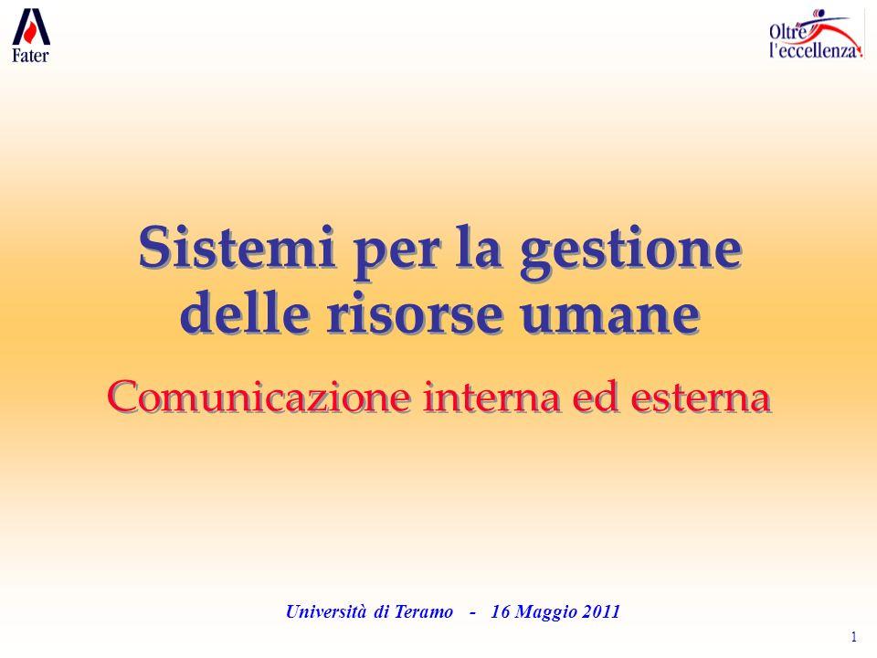 1 Università di Teramo - 16 Maggio 2011 Sistemi per la gestione delle risorse umane Comunicazione interna ed esterna Sistemi per la gestione delle ris