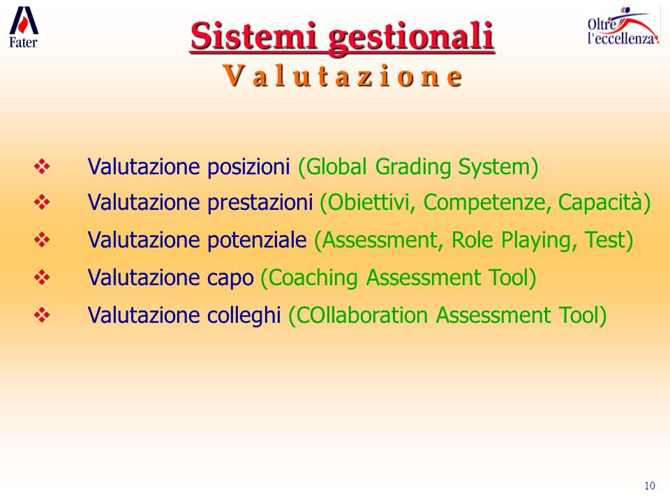 10 Sistemi gestionali V a l u t a z i o n e Valutazione posizioni (Global Grading System) Valutazione prestazioni (Obiettivi, Competenze, Capacità) Va