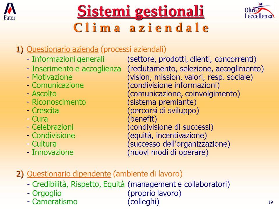19 1) 1)Questionario azienda (processi aziendali) - Informazioni generali(settore, prodotti, clienti, concorrenti) - Inserimento e accoglienza(recluta