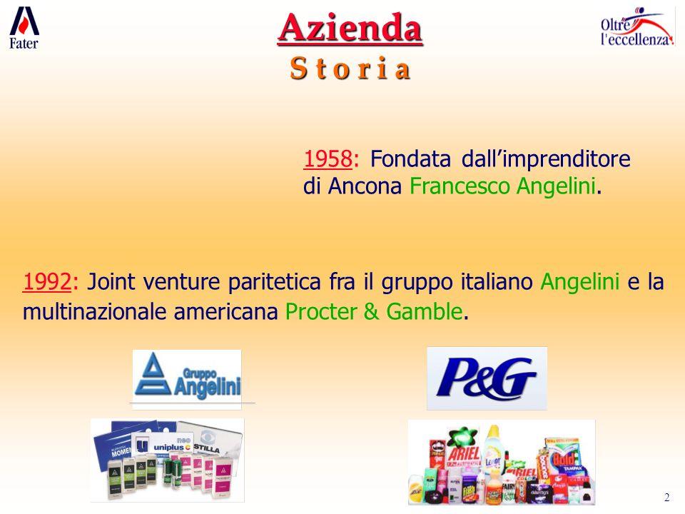 2 1958: Fondata dallimprenditore di Ancona Francesco Angelini. 1992: Joint venture paritetica fra il gruppo italiano Angelini e la multinazionale amer
