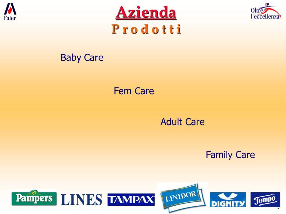 3 Baby Care Fem Care Adult Care Family Care Azienda P r o d o t t i