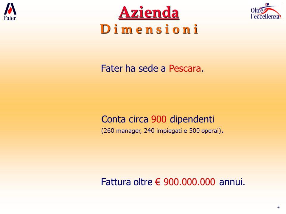 4 Fattura oltre 900.000.000 annui. Fater ha sede a Pescara. Conta circa 900 dipendenti (260 manager, 240 impiegati e 500 operai). Azienda D i m e n s