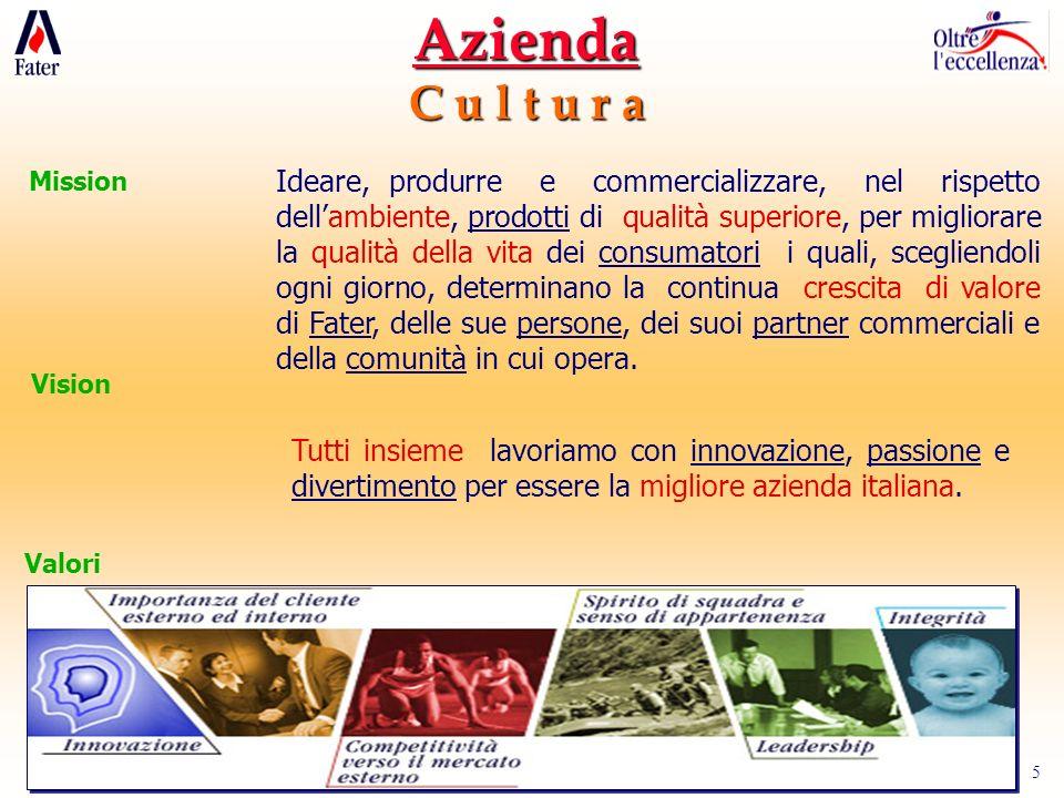 5 Ideare, produrre e commercializzare, nel rispetto dellambiente, prodotti di qualità superiore, per migliorare la qualità della vita dei consumatori