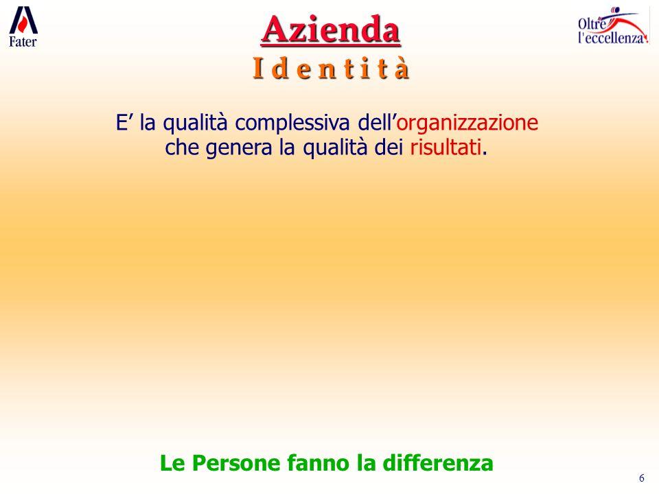 6 E la qualità complessiva dellorganizzazione che genera la qualità dei risultati. Le Persone fanno la differenza Azienda I d e n t i t à