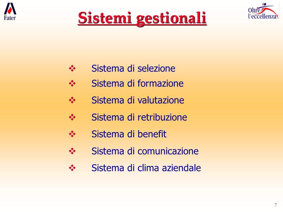 7 Sistemi gestionali Sistema di selezione Sistema di formazione Sistema di valutazione Sistema di retribuzione Sistema di benefit Sistema di comunicazione Sistema di clima aziendale