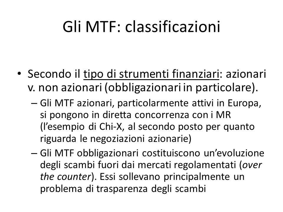 Gli MTF: classificazioni Secondo il tipo di strumenti finanziari: azionari v. non azionari (obbligazionari in particolare). – Gli MTF azionari, partic