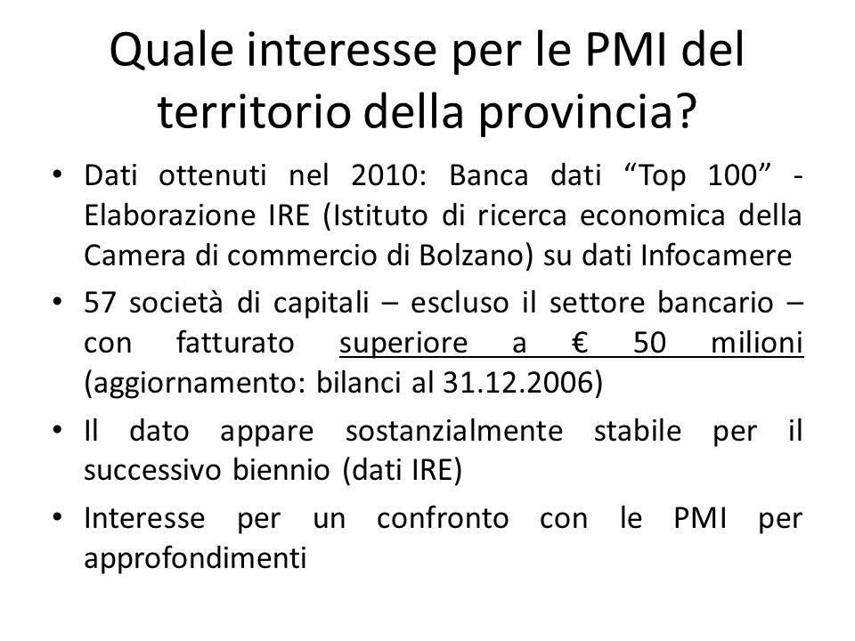 Quale interesse per le PMI del territorio della provincia? Dati ottenuti nel 2010: Banca dati Top 100 - Elaborazione IRE (Istituto di ricerca economic