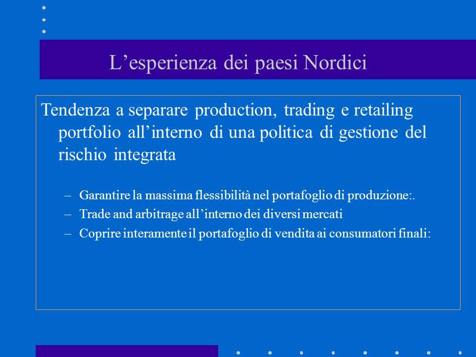 Lesperienza dei paesi Nordici Tendenza a separare production, trading e retailing portfolio allinterno di una politica di gestione del rischio integra