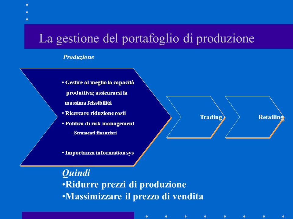 La gestione del portafoglio di produzione Trading Produzione Retailing Gestire al meglio la capacità produttiva; assicurarsi la massima felssibilità R