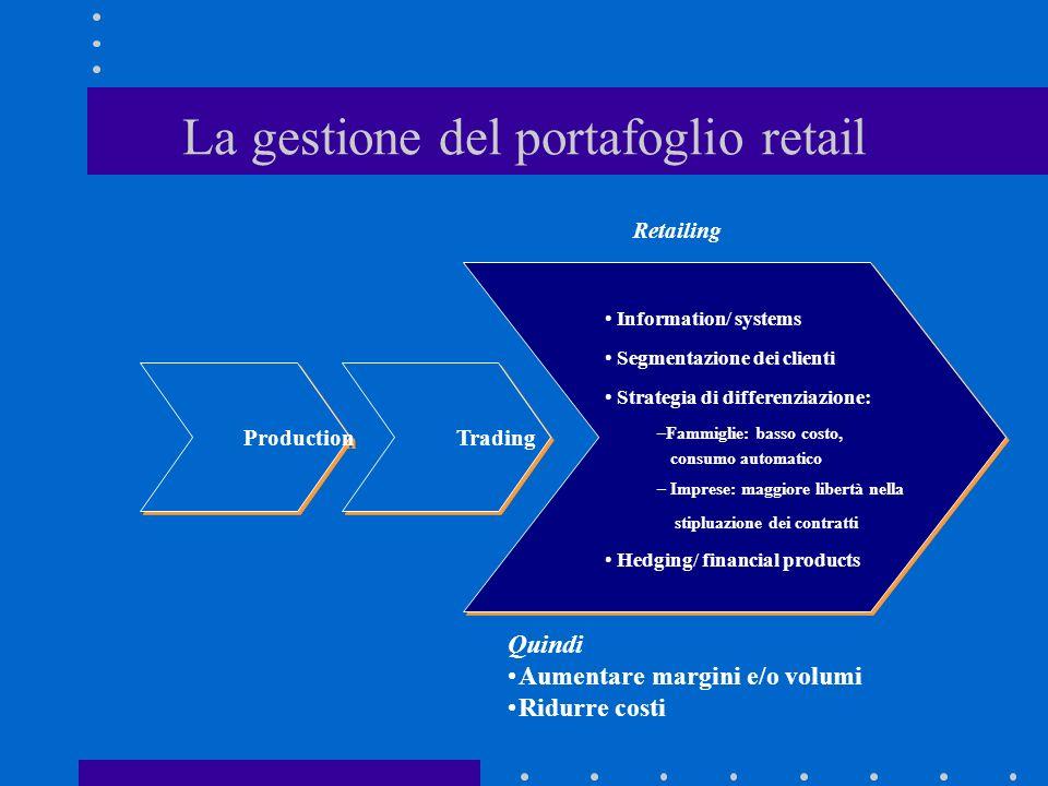La gestione del portafoglio retail Trading Production Retailing Information/ systems Segmentazione dei clienti Strategia di differenziazione: –Fammigl