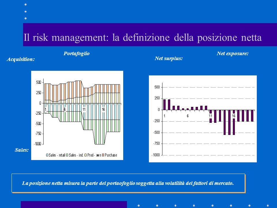 Il risk management: la definizione della posizione netta La posizione netta misura la parte del portaofoglio soggetta alla volatilità del fattori di mercato.