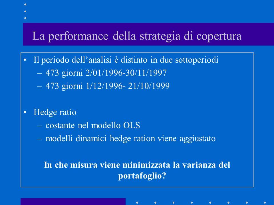 La performance della strategia di copertura Il periodo dellanalisi è distinto in due sottoperiodi –473 giorni 2/01/1996-30/11/1997 –473 giorni 1/12/1996- 21/10/1999 Hedge ratio –costante nel modello OLS –modelli dinamici hedge ration viene aggiustato In che misura viene minimizzata la varianza del portafoglio?