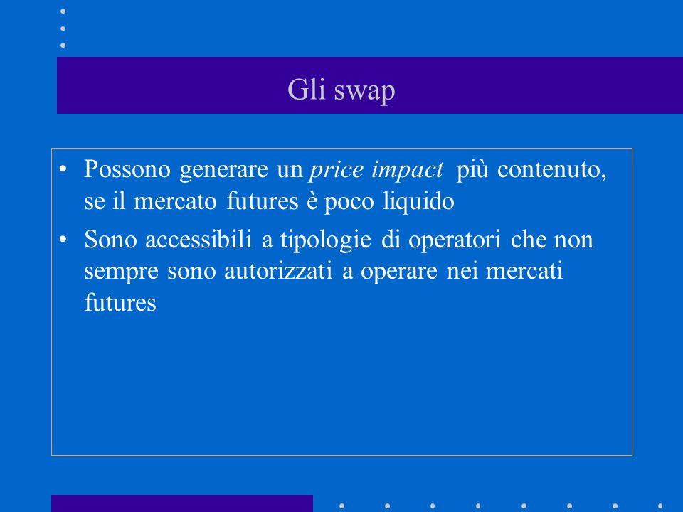 Gli swap Possono generare un price impact più contenuto, se il mercato futures è poco liquido Sono accessibili a tipologie di operatori che non sempre sono autorizzati a operare nei mercati futures