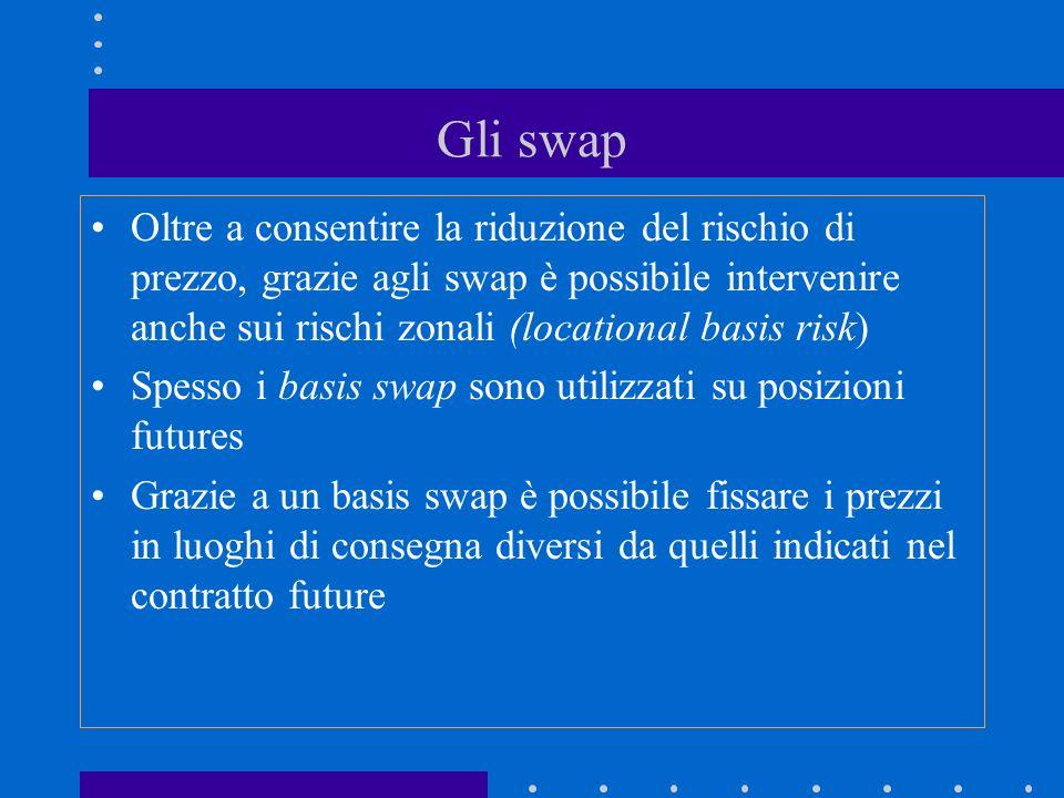 Gli swap Oltre a consentire la riduzione del rischio di prezzo, grazie agli swap è possibile intervenire anche sui rischi zonali (locational basis ris