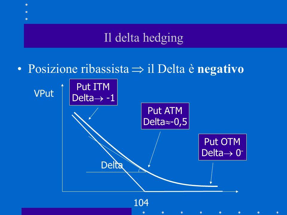 Il delta hedging Posizione ribassista il Delta è negativo 104 Delta VPut Put ATM Delta -0,5 Put ITM Delta -1 Put OTM Delta 0 -